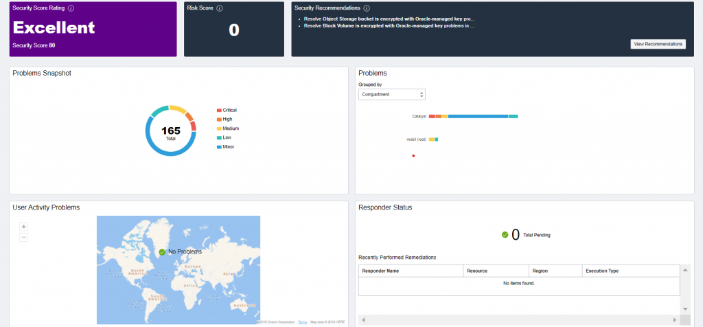 An example of a security dashboard created in OCI.